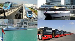 Transportation in Dubai - Getting Around Dubai | Saadatrent